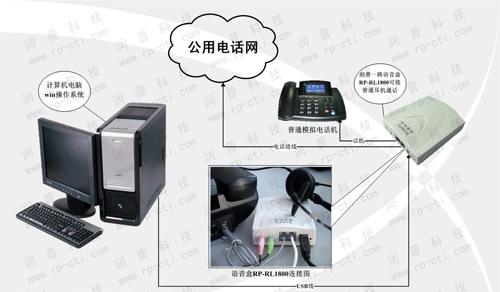 电话录音盒连接图
